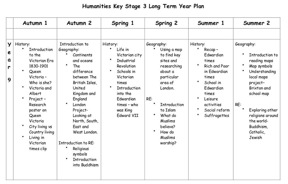 humanities3