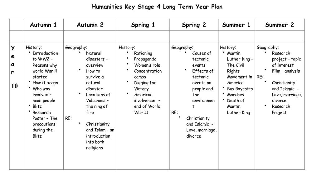 humanities4