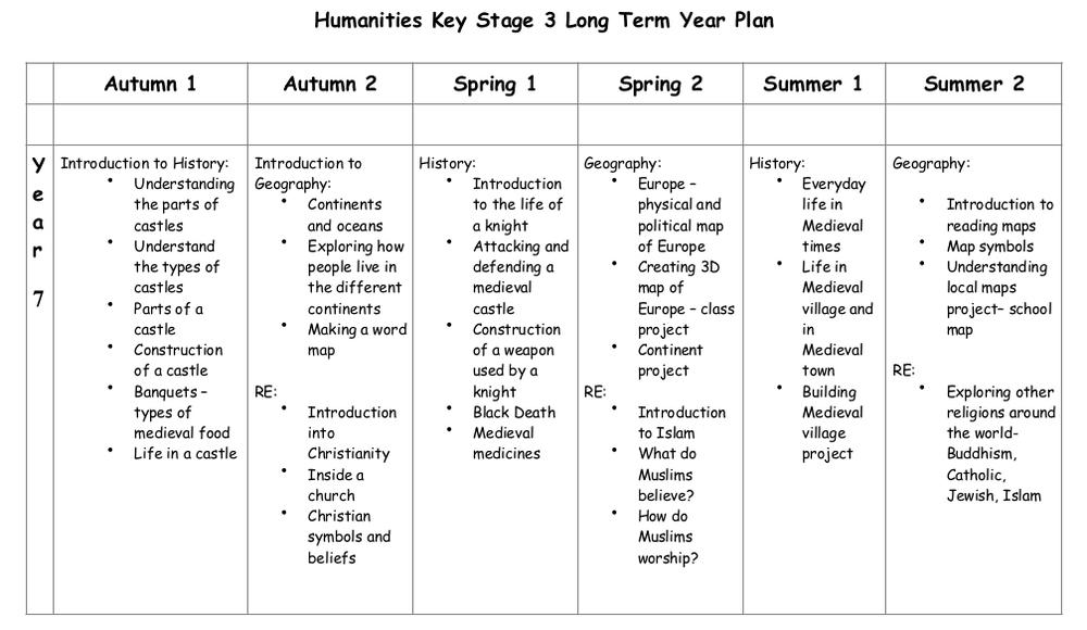 humanities1